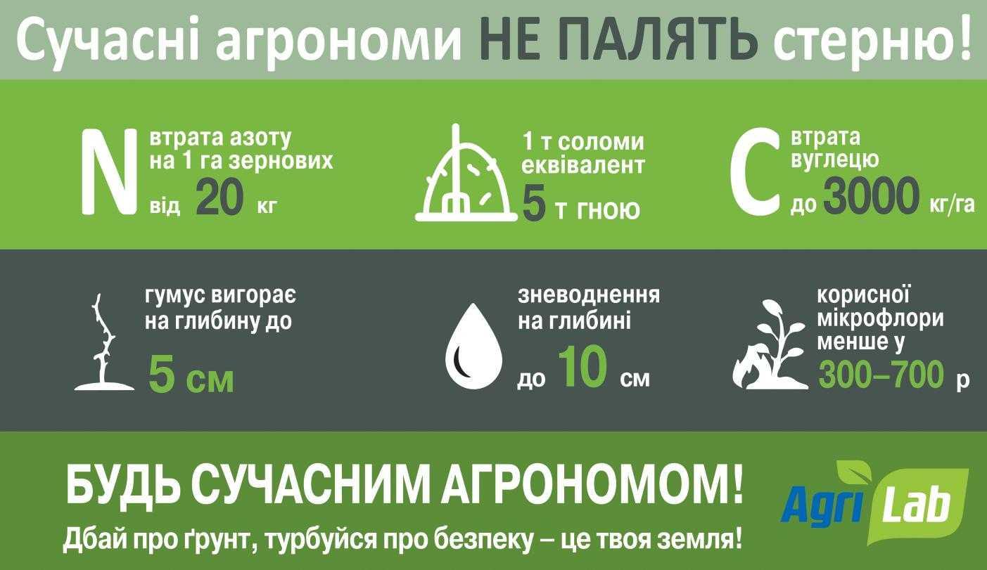 Відбілювання ґрунту по–українськи_Суцчасні Агроносми.jpg