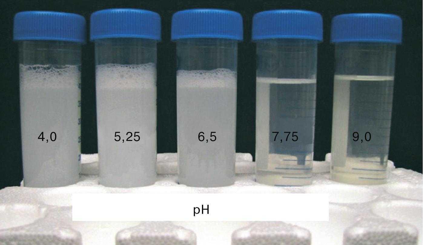 pН розчину може суттєво вплинути на розчинність деяких препаратів. Наприклад, гербіциди, які належать до сульфонілсечовин, набагато краще розчиняються у лужних розчинах (склянки справа), ніж у кислотних