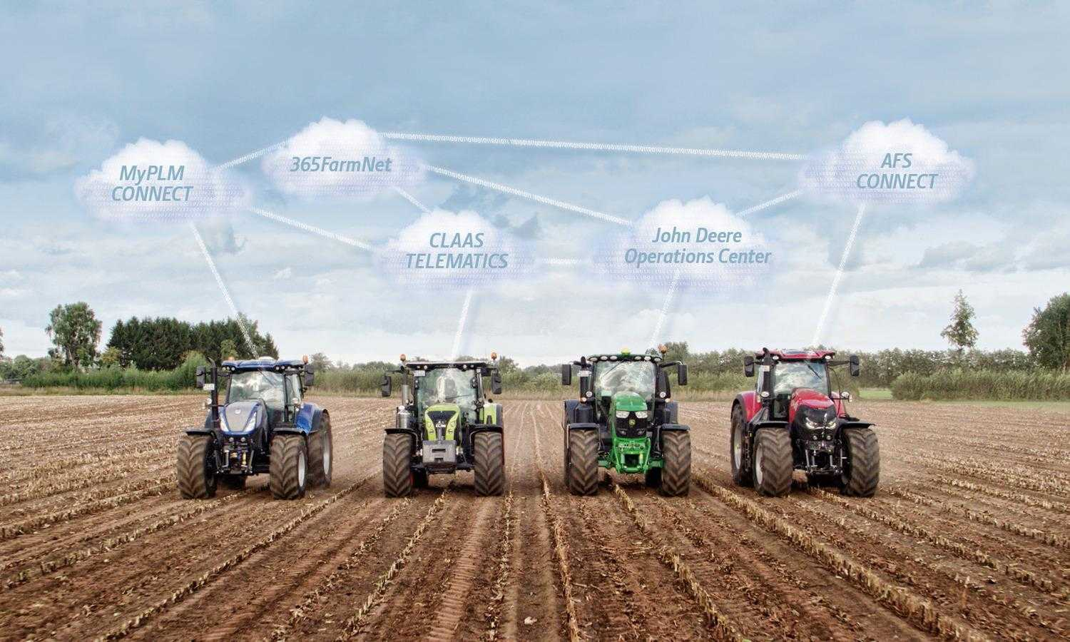 DataConnect Claas