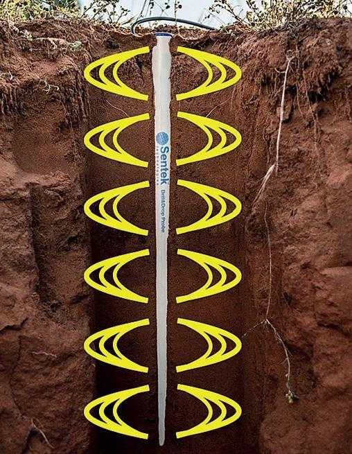 Cхема роботи ємнісних сенсорів для визначення вологості ґрунту