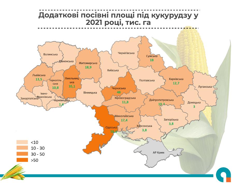 Додаткові посівні площі під кукурудзу
