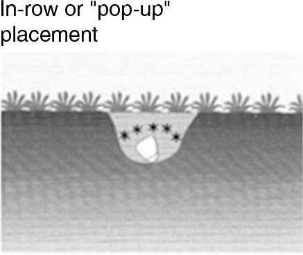 In-row or pop-up placement