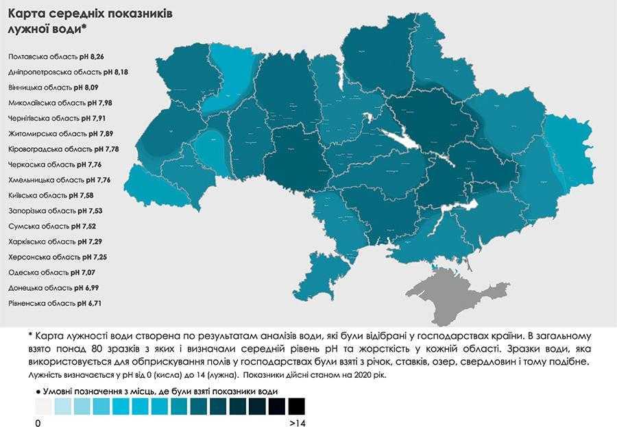Карта середніх показників лужної води