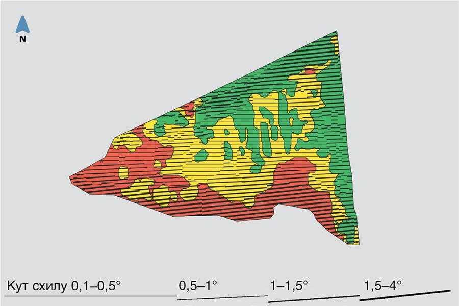 Карта схилів на полі Руслан