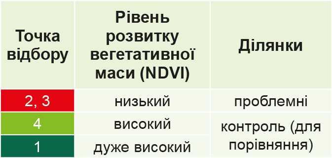 Tochka-vidboru-1